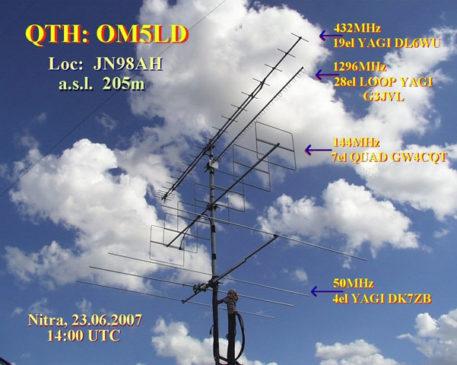 QTH OM5LD